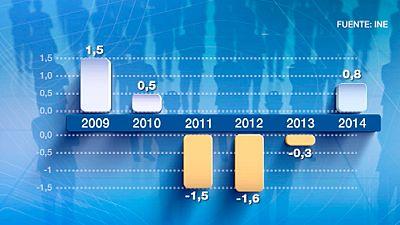 Los salarios bajaron en España un 0,7% entre 2008 y 2014