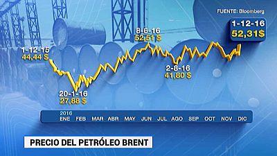 El acuerdo de la OPEP para reducir la producción de petróleo a partir del 1 de enero ha provocado una fuerte subida del crudo