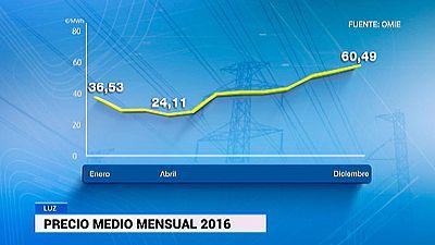 El precio de la electricidad vuelve a subir y toca nuevos máximos desde 2013