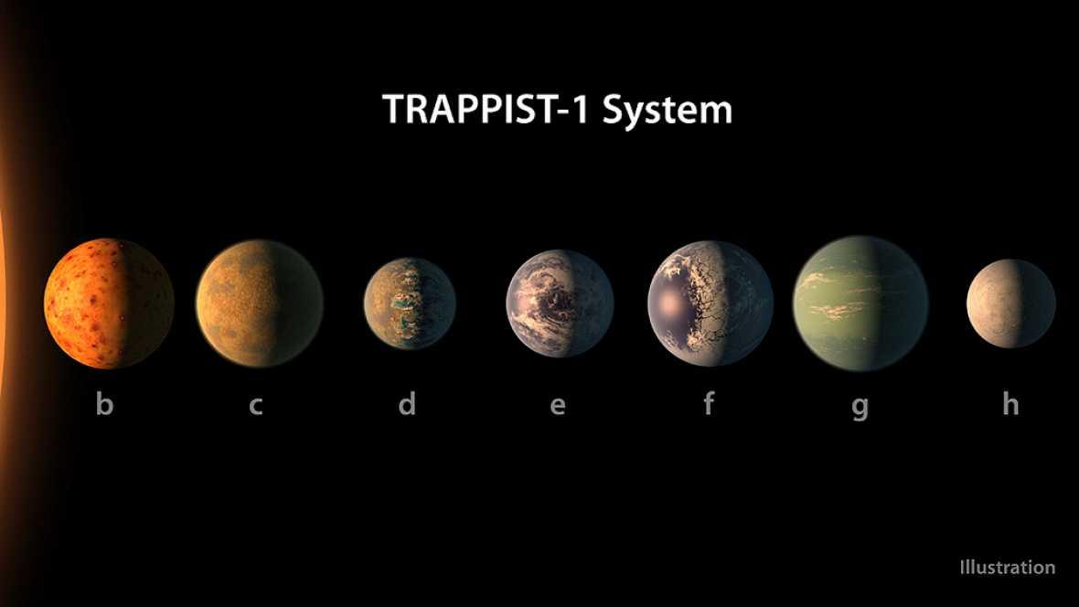 Descubren un sistema de siete planetas como la Tierra, con tres de ellos que podrían albergar vida