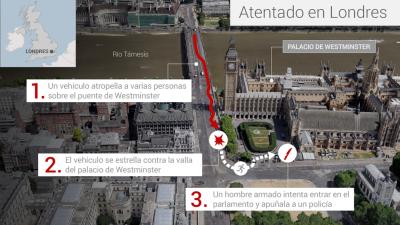 Así tuvo lugar el atentado en Londres.