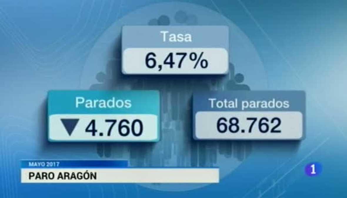 Noticias Aragón 2 - 02/06/2017