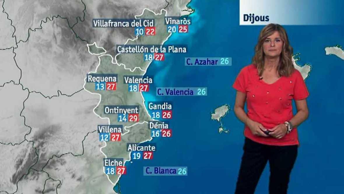El tiempo en la Comunidad Valenciana - 20/09/17 - ver ahora
