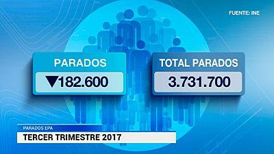 El número de parados se redujo hasta los 3 millones 731 mil