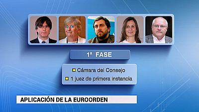 La extradición de Puigdemont y los cuatro exconsejeros podría demorarse hasta tres meses