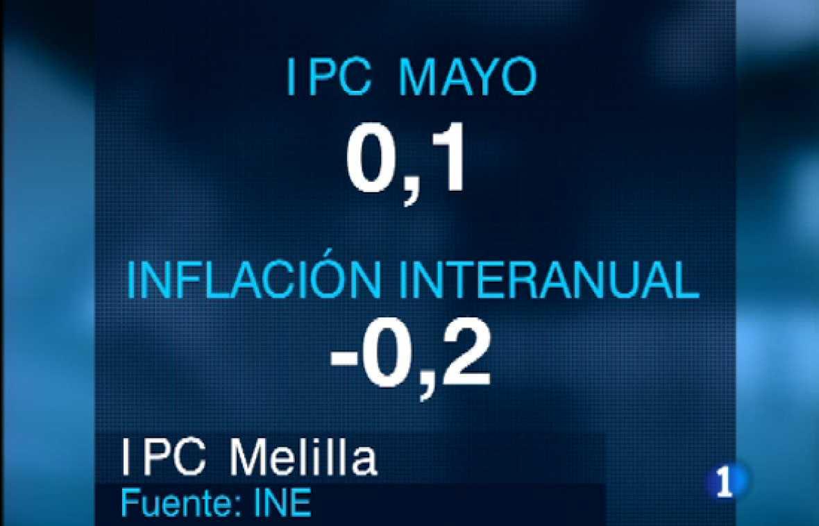 Noticias de Melilla. Informativo de la Ciudad Autónoma de Melilla. (12/06/09)