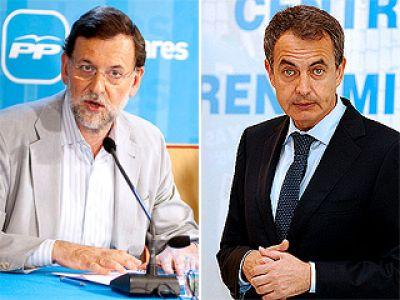 El PP amplía su ventaja electoral sobre el PSOE hasta los 6,3 puntos, según el barómetro del CIS de julio