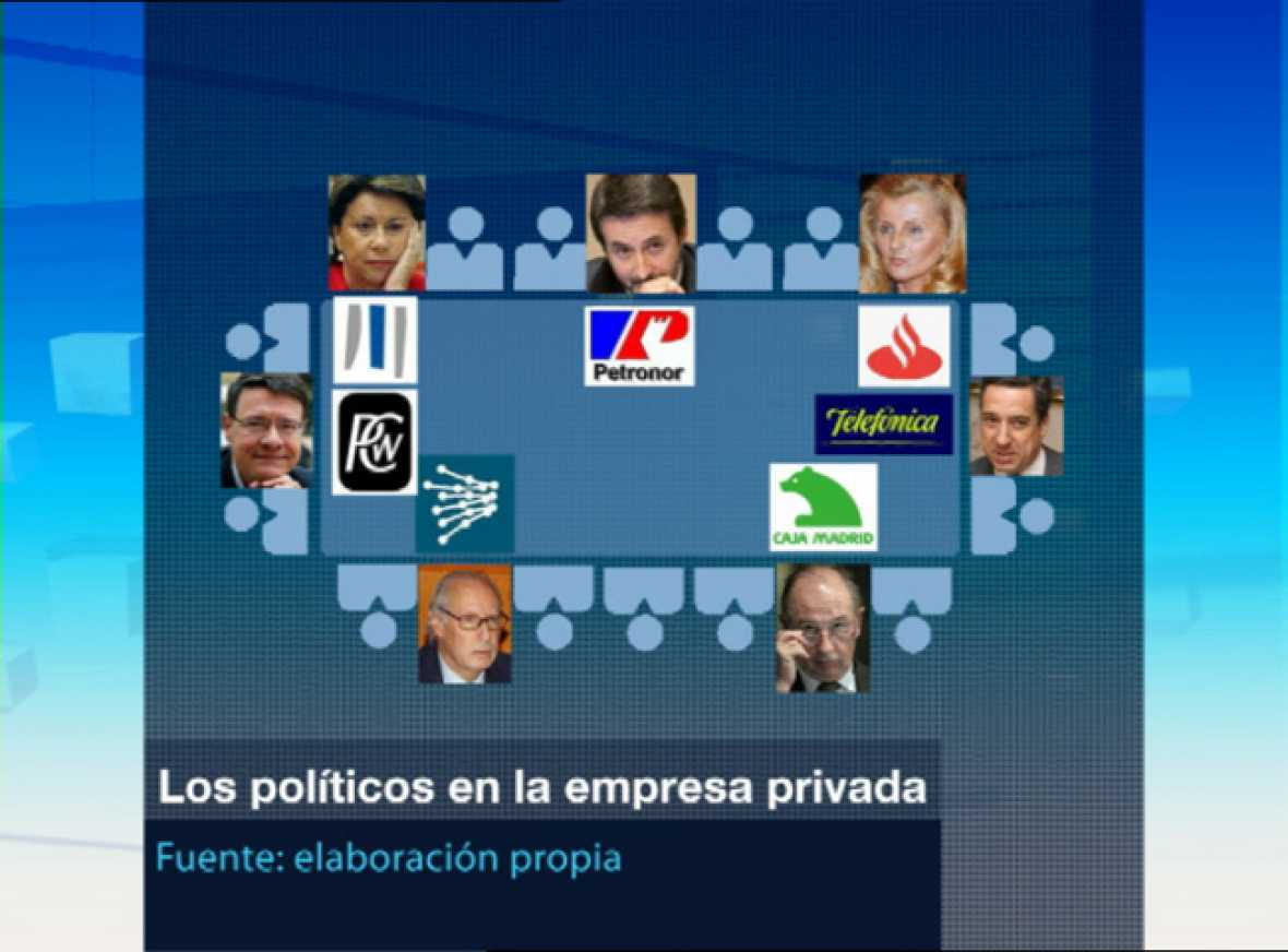 Entrada de altos cargos de la política en el sector privado